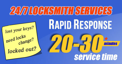 Your local locksmith services in Roswell